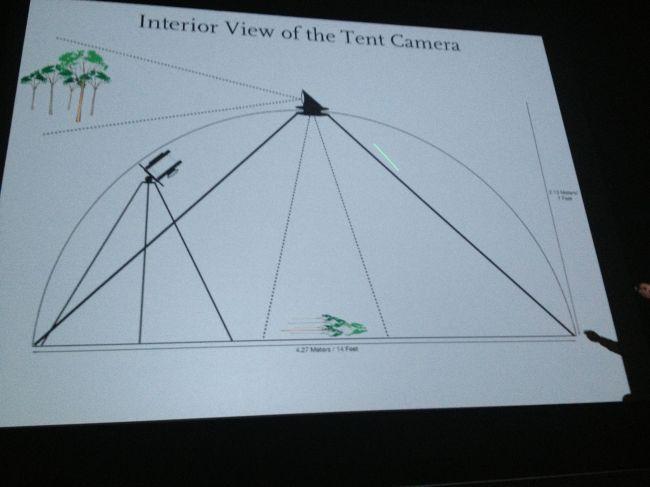 Tent Camera